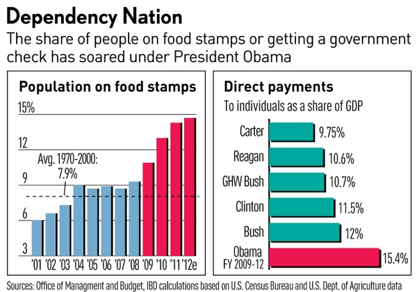 Dependency Nation The Morning Flap: January 27, 2012