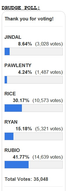 Drudge VP Poll July 16 2012 Has Mitt Romney Selected His Vice President?