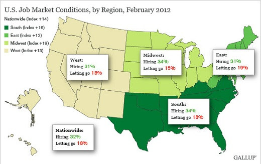 Gallup US Job Map U.S. Job Creation Declines in February   Hiring Down and Firing Up