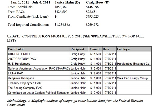 Hahn Boeing CA 36: Last Minute PAC Contributions Show Boeing PAC Donating to Janice Hahn