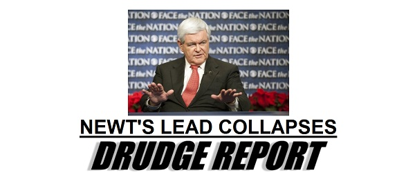 Newt Poll Lead Collapses President 2012 GOP Poll Watch: Newt Gingrich Poll Lead Collapses