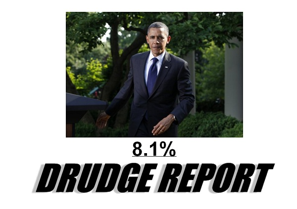 Obama unemployment 8.1 Economic Growth Stalls as Unemployment Decreases to 8.1%
