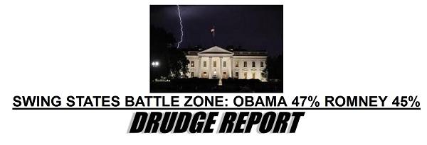 Swing States Swing States Poll Watch: Obama 47% Vs. Romney 45%