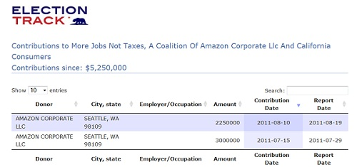amazon contribution Amazon.com Kicks in Another $2.25 Million to Overturn California Internet Sales Tax Legislation
